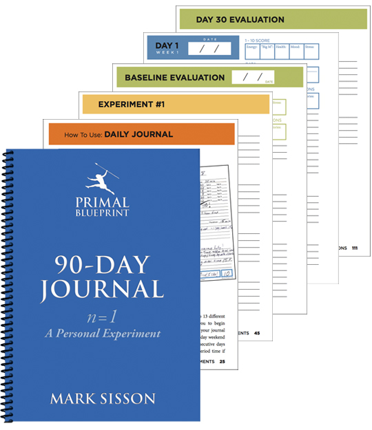 Introducing the primal blueprint 90 day journal marks daily apple inside the 282 pages youll find malvernweather Image collections