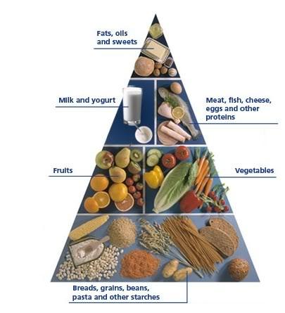 Лечебное питание при сахарном диабете диета 9